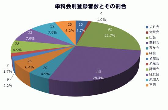 201407_graph2.png