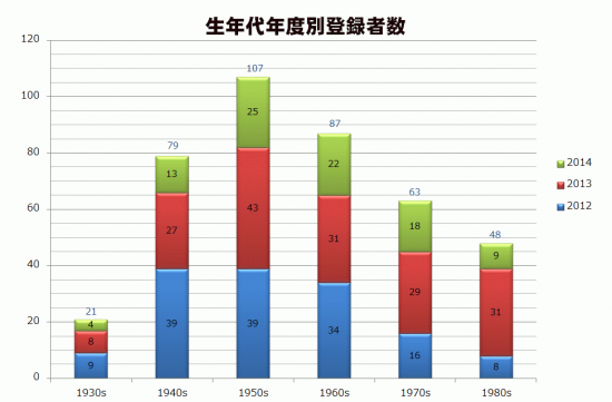 201407_graph3.png