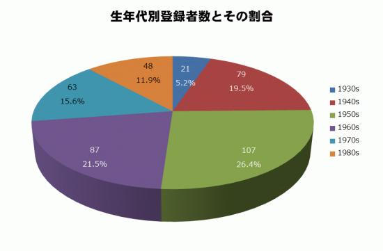 201407_graph4.png