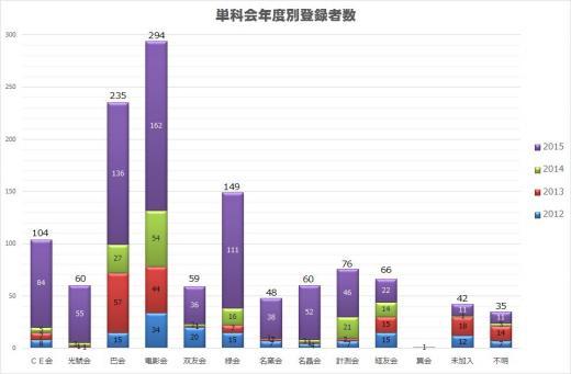 201601Graph1.jpg