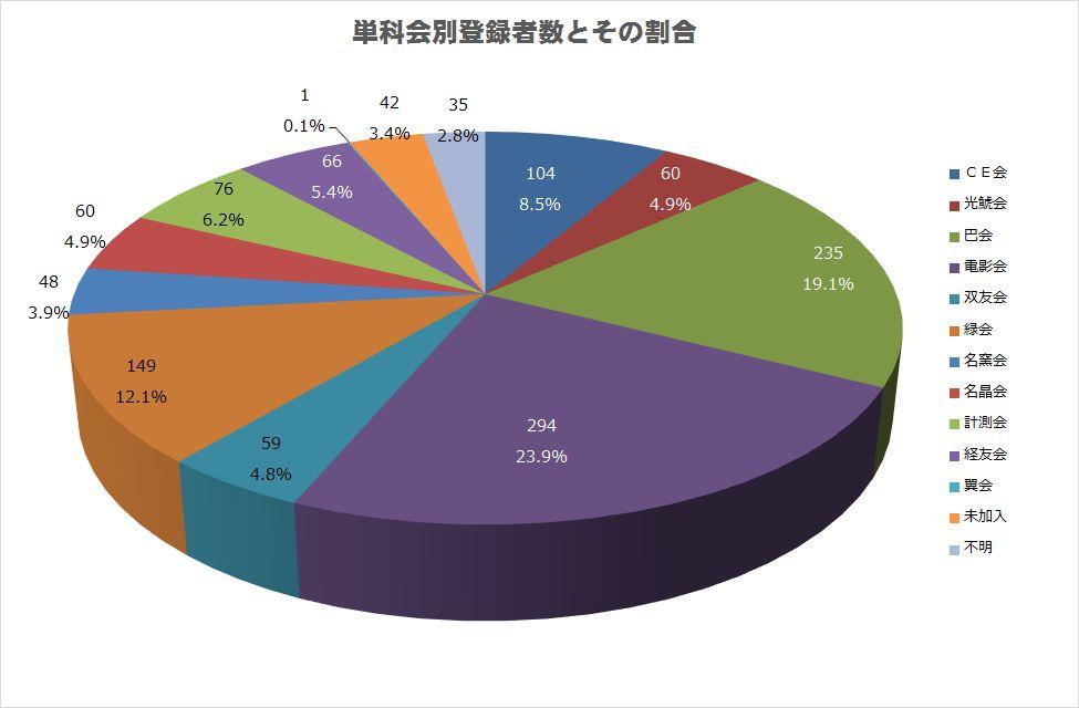 http://alum.nitech.ac.jp/mt_imgs/201601Graph2.jpg